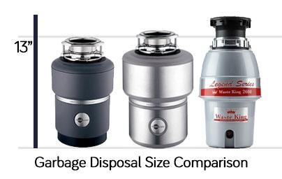 Garbage Disposal Brands
